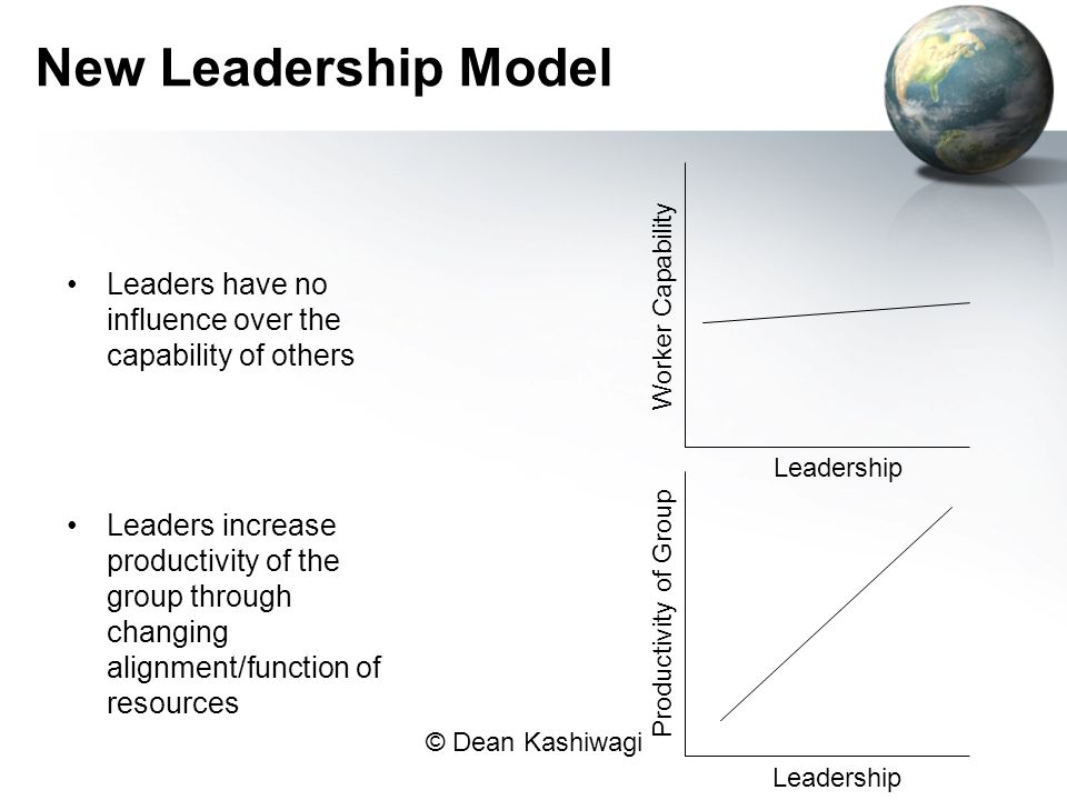 New Leadership Model Leaders have no influence over the capability of others.