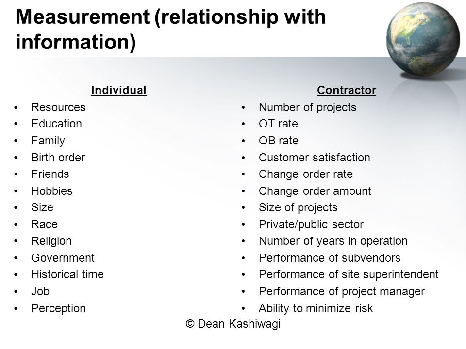 Measurement (relationship with information)