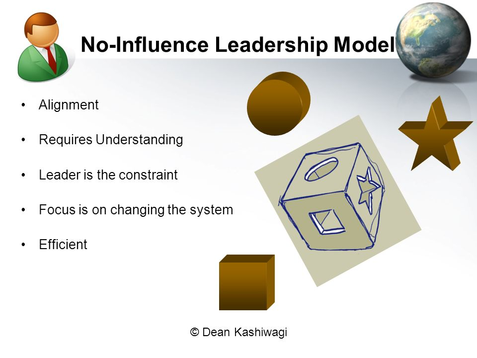 No-Influence Leadership Model