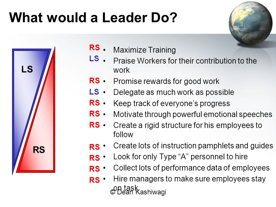 What would a Leader Do LS RS RS Maximize Training LS