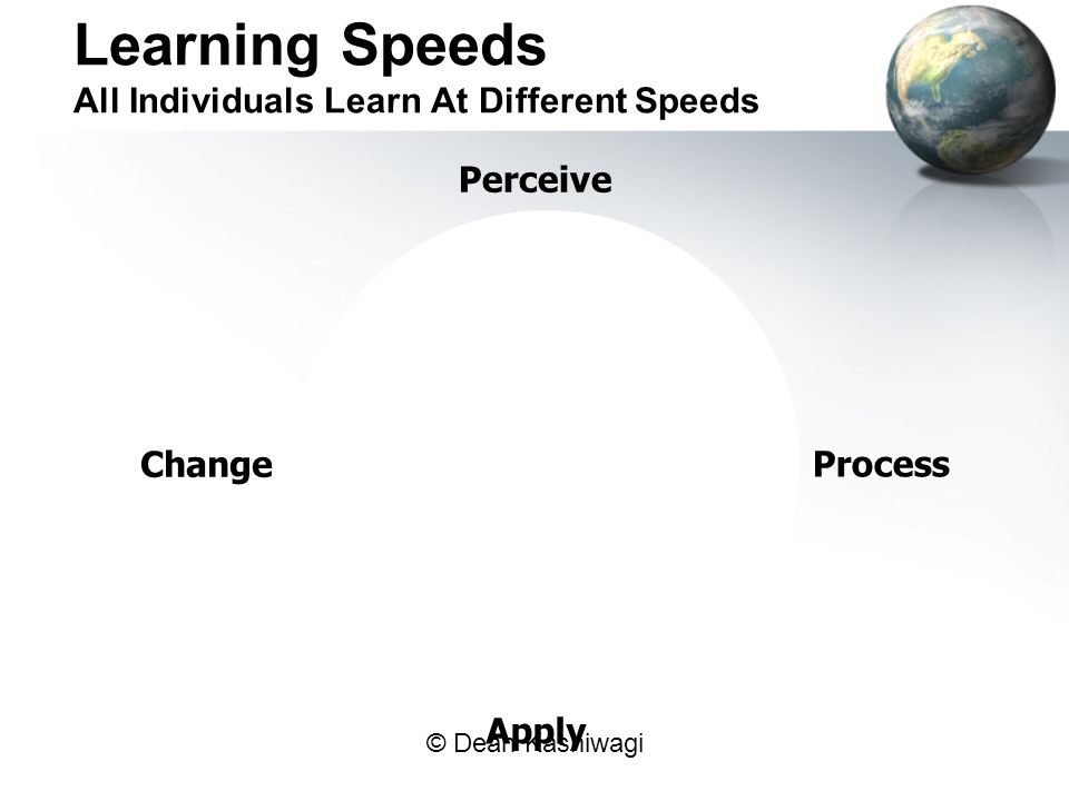 Learning Speeds All Individuals Learn At Different Speeds