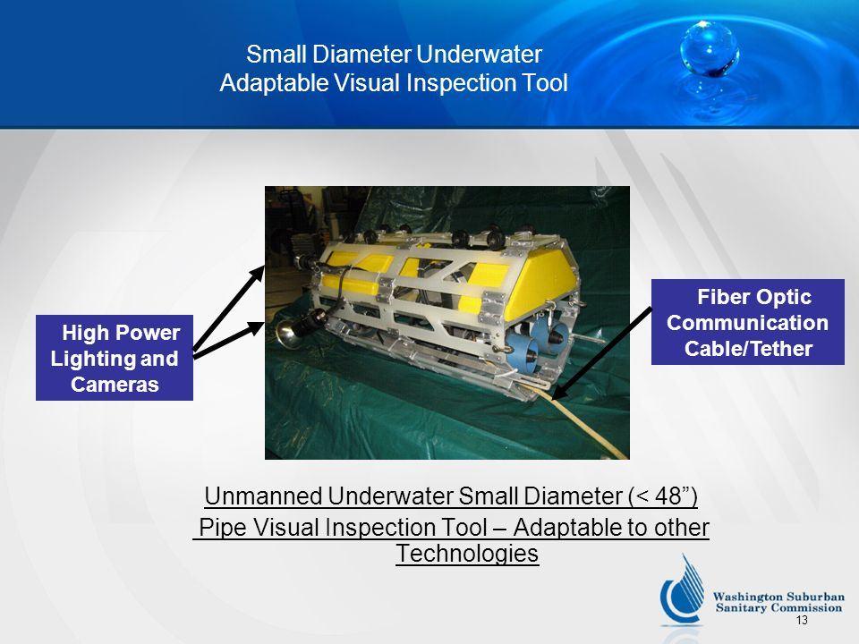 Small Diameter Underwater Adaptable Visual Inspection Tool