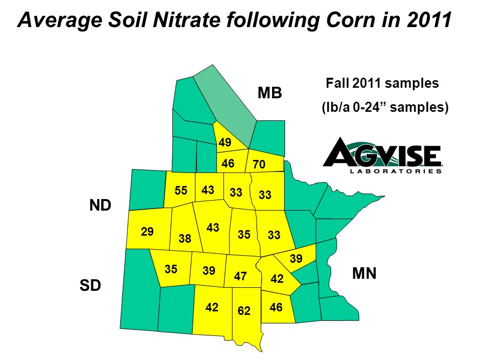 Average Soil Nitrate following Corn in 2011