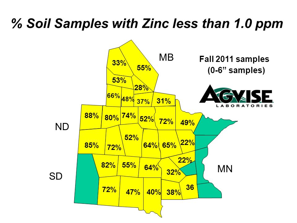 % Soil Samples with Zinc less than 1.0 ppm