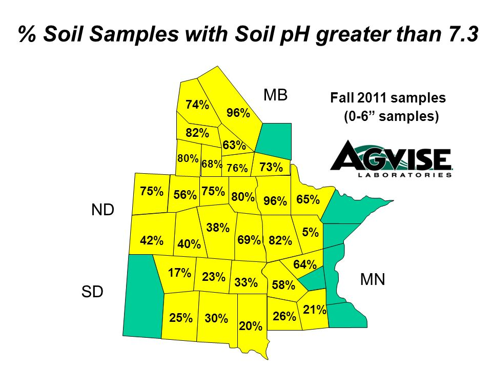 % Soil Samples with Soil pH greater than 7.3