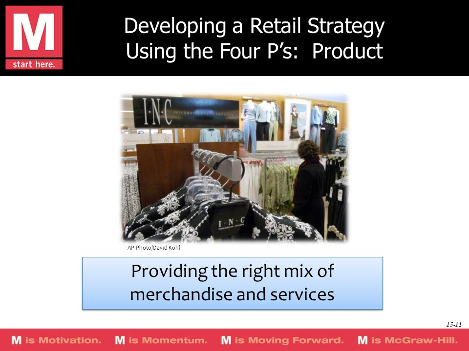 Developing a Retail Strategy Using the Four P's: Product