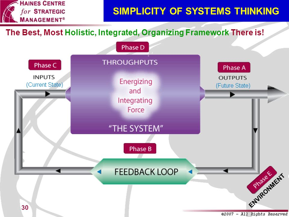 SIMPLICITY OF SYSTEMS THINKING
