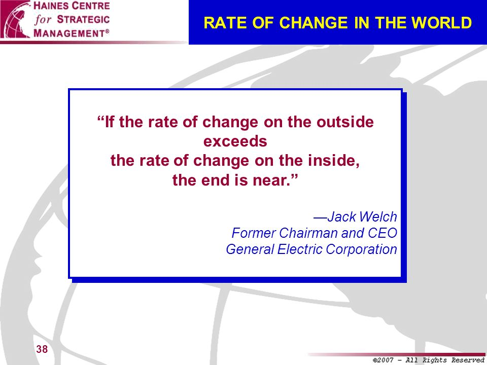 RATE OF CHANGE IN THE WORLD