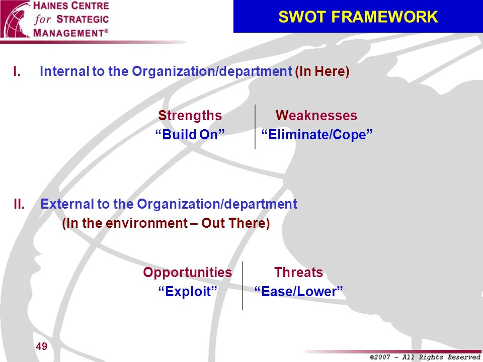 SWOT FRAMEWORK Internal to the Organization/department (In Here)