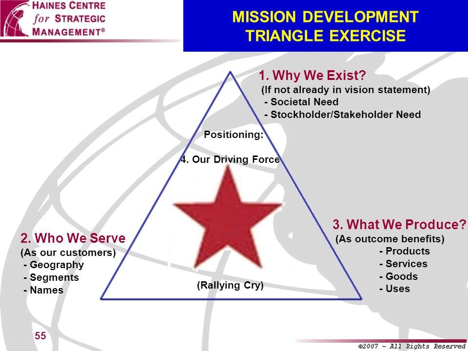 MISSION DEVELOPMENT TRIANGLE EXERCISE