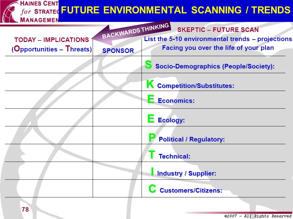 FUTURE ENVIRONMENTAL SCANNING / TRENDS