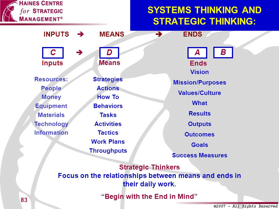 SYSTEMS THINKING AND STRATEGIC THINKING: