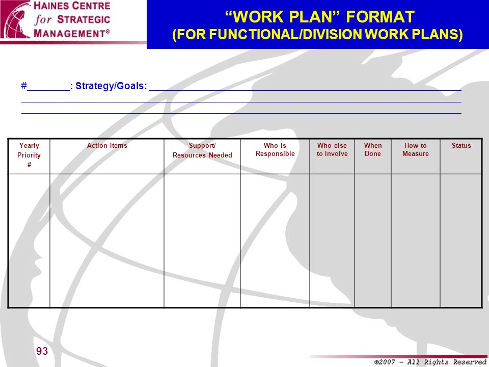 WORK PLAN FORMAT (FOR FUNCTIONAL/DIVISION WORK PLANS)