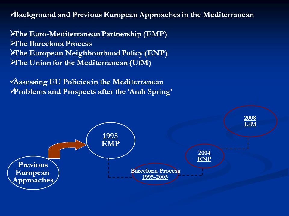 1995 EMP Previous European Approaches