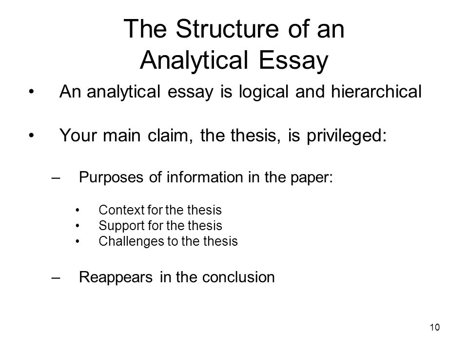 The Structure of an Analytical Essay