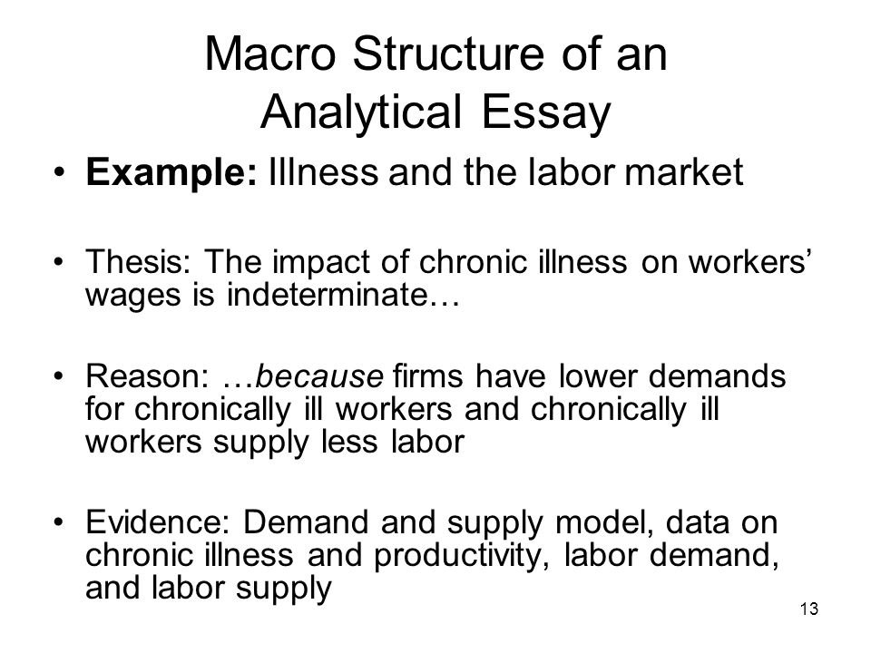 Macro Structure of an Analytical Essay