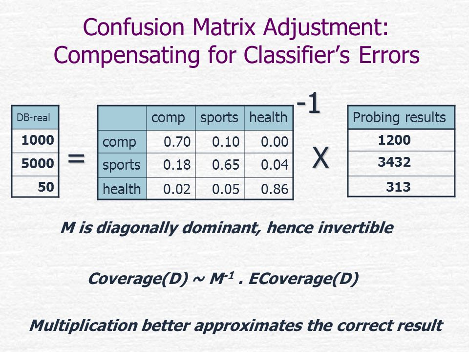 Confusion Matrix Adjustment: Compensating for Classifier's Errors