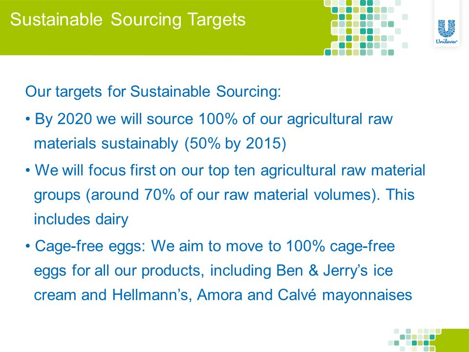 Sustainable Sourcing Targets