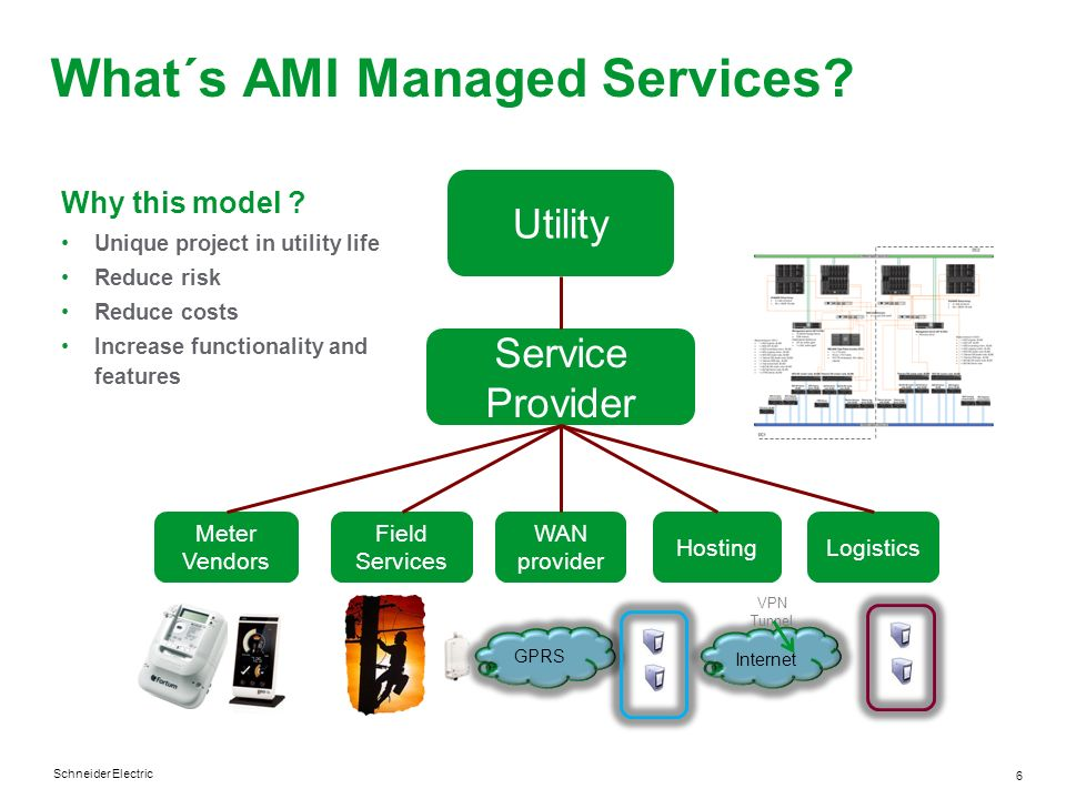 What´s AMI Managed Services