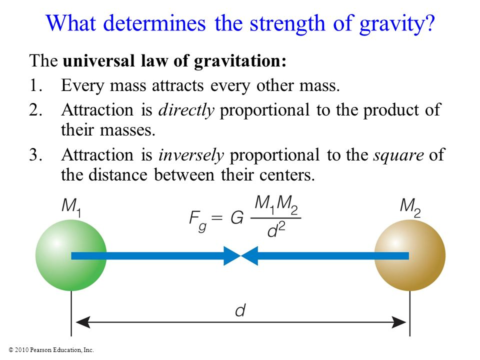 What determines the strength of gravity