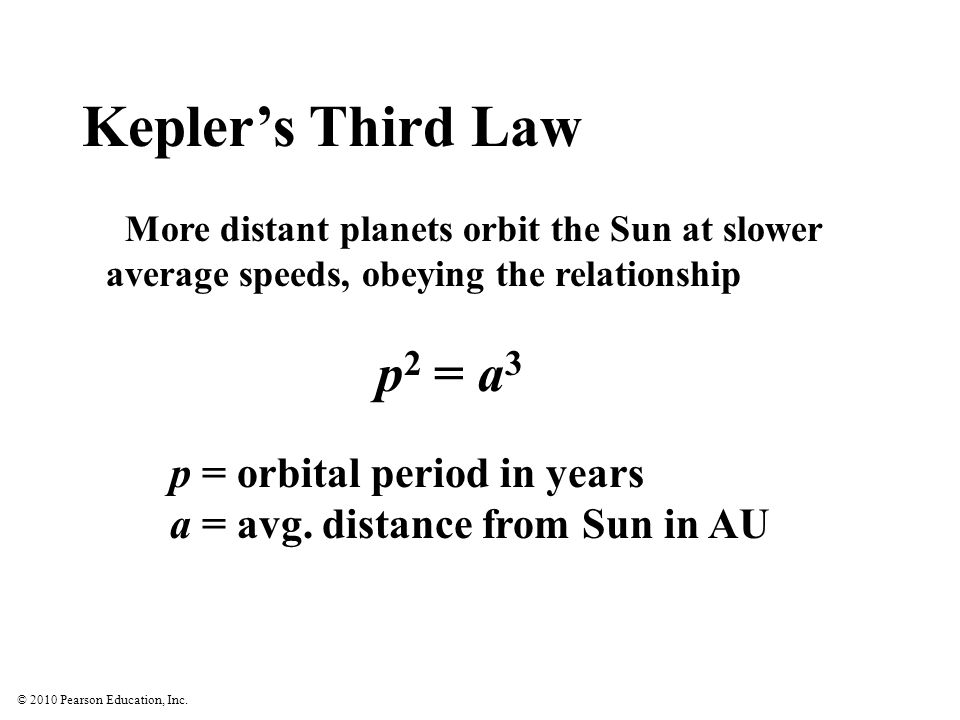 Kepler's Third Law p = orbital period in years
