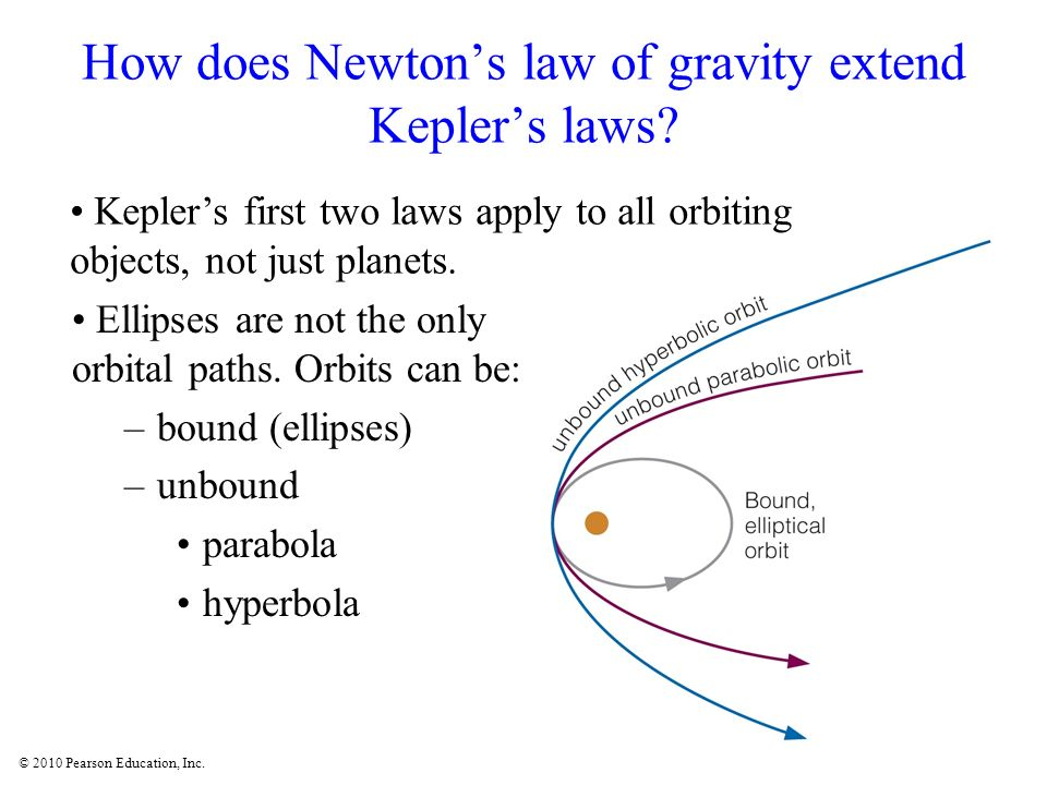 How does Newton's law of gravity extend Kepler's laws