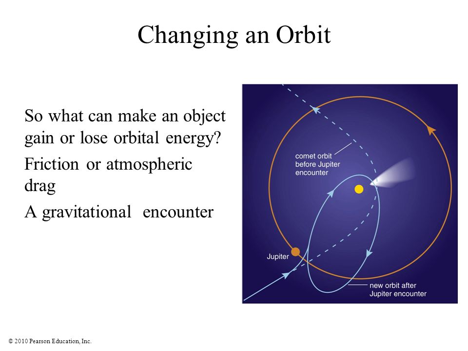 Changing an Orbit So what can make an object gain or lose orbital energy Friction or atmospheric drag.