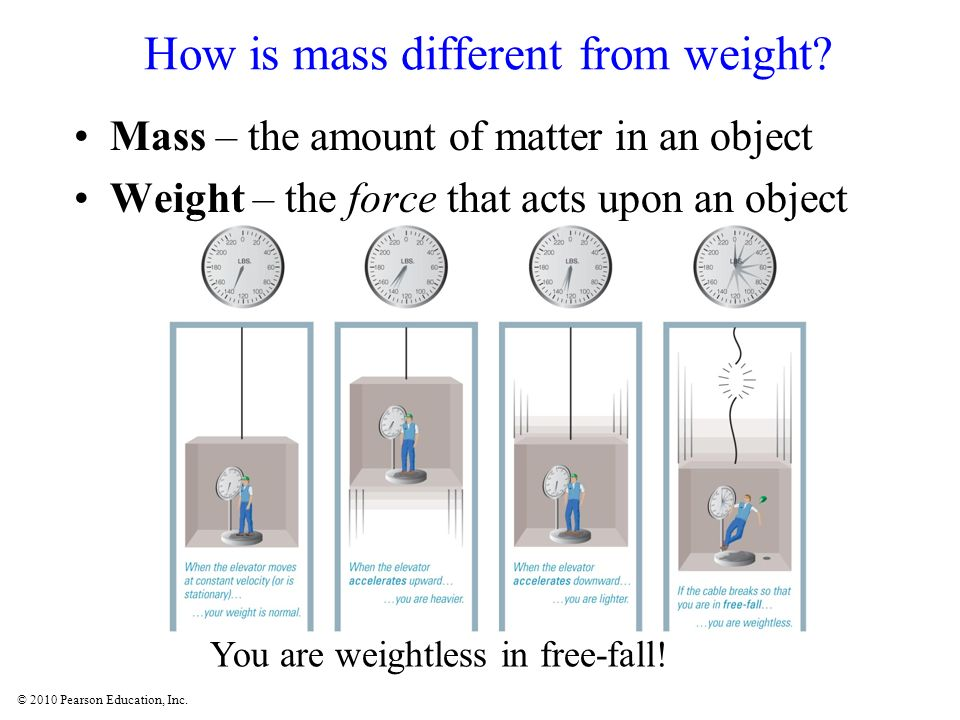 How is mass different from weight