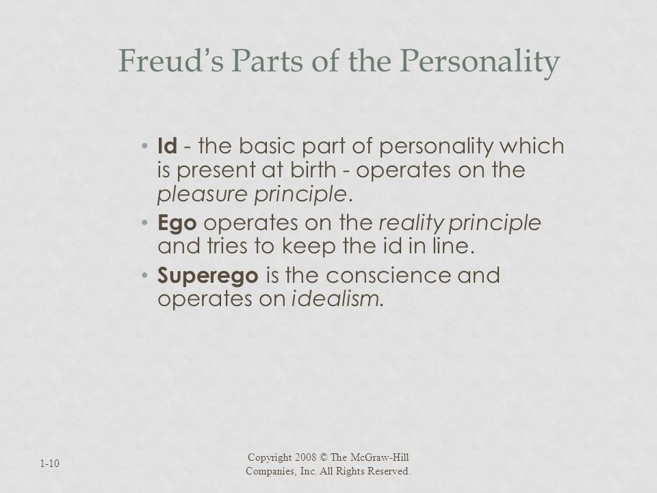 Freud's Parts of the Personality