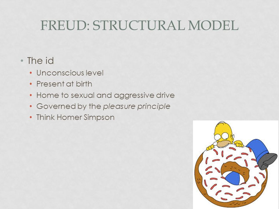 Freud: Structural Model