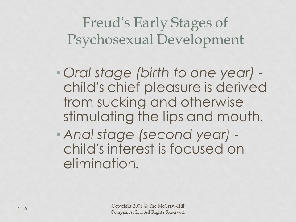 Freud's Early Stages of Psychosexual Development