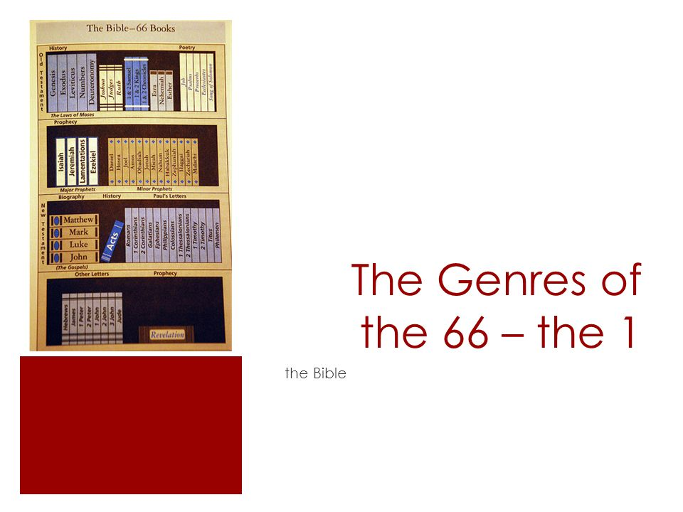 The Genres of the 66 – the 1 the Bible