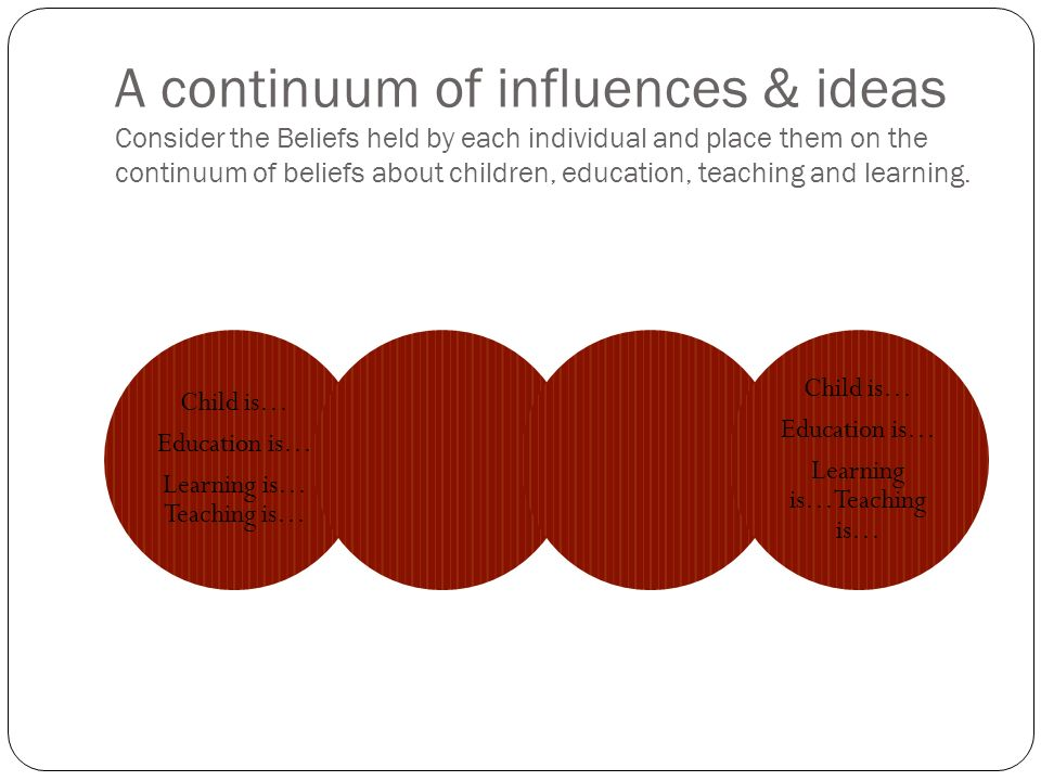 A continuum of influences & ideas Consider the Beliefs held by each individual and place them on the continuum of beliefs about children, education, teaching and learning.
