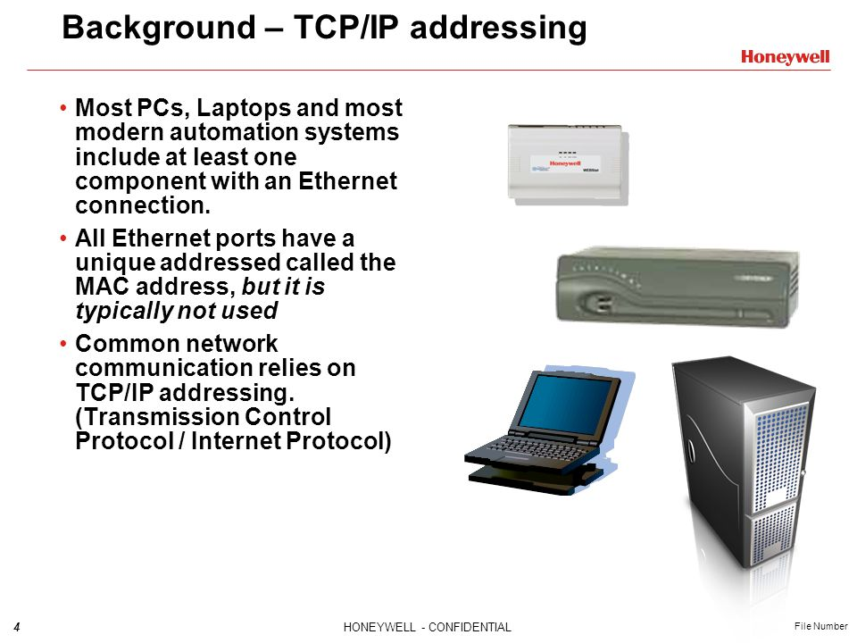 Background – TCP/IP addressing
