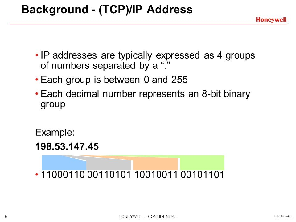 Background - (TCP)/IP Address