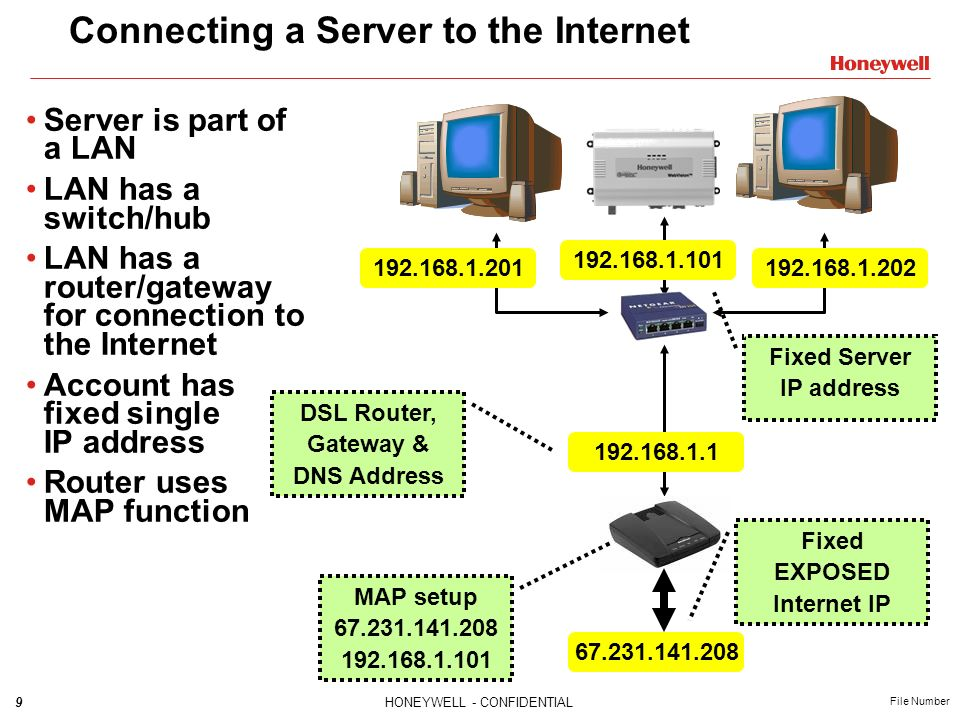Connecting a Server to the Internet