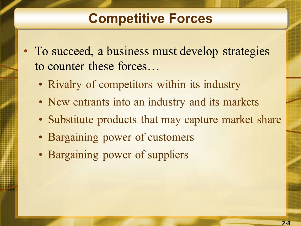 Competitive Forces To succeed, a business must develop strategies to counter these forces… Rivalry of competitors within its industry.