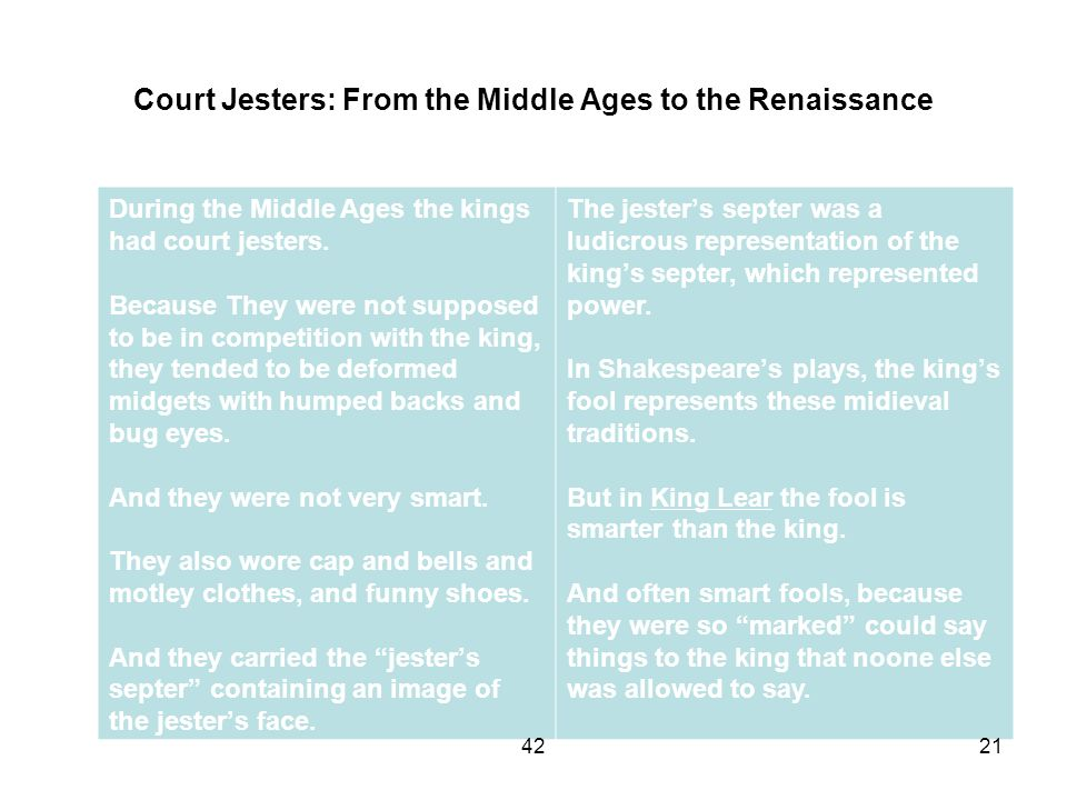 Court Jesters: From the Middle Ages to the Renaissance