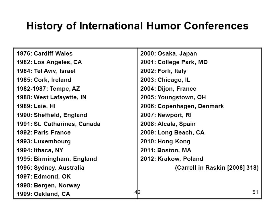 History of International Humor Conferences