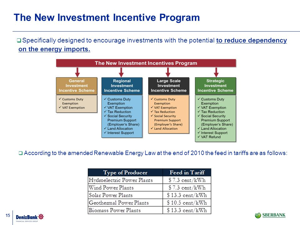 The New Investment Incentive Program