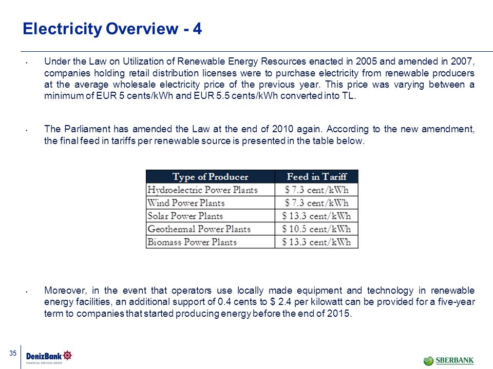 Electricity Overview - 4