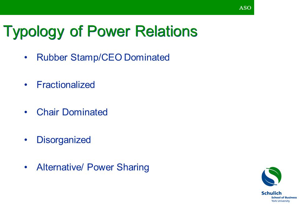 Typology of Power Relations