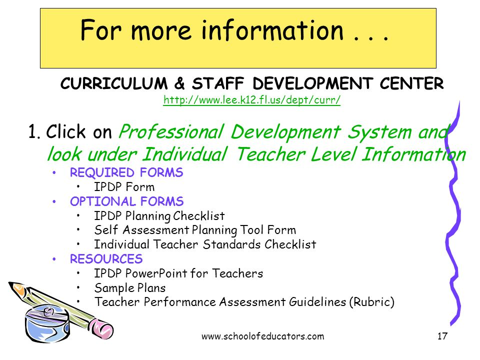Individual Professional Development Planning For Teachers Ppt