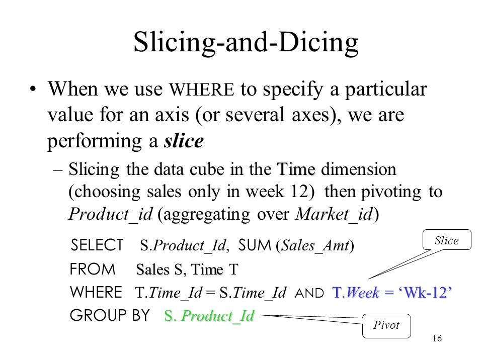 Slicing-and-Dicing When we use WHERE to specify a particular value for an axis (or several axes), we are performing a slice.