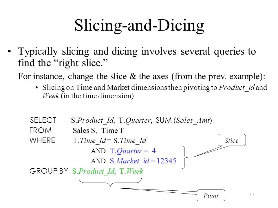 Slicing-and-Dicing Typically slicing and dicing involves several queries to find the right slice.