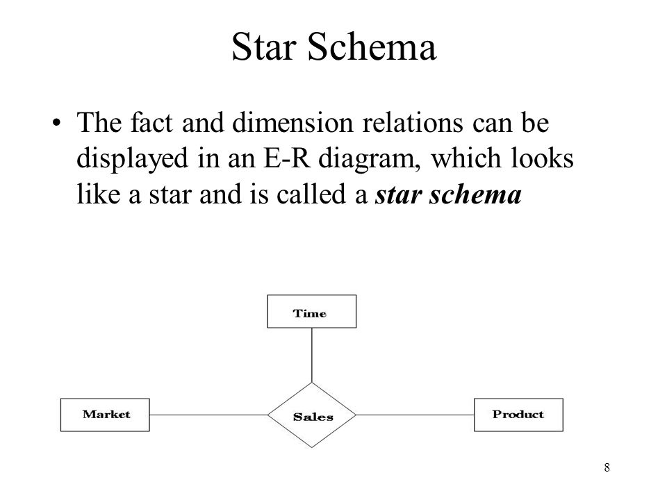 Star Schema The fact and dimension relations can be displayed in an E-R diagram, which looks like a star and is called a star schema.