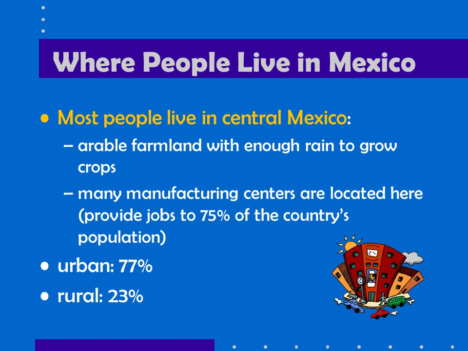 Where People Live in Mexico