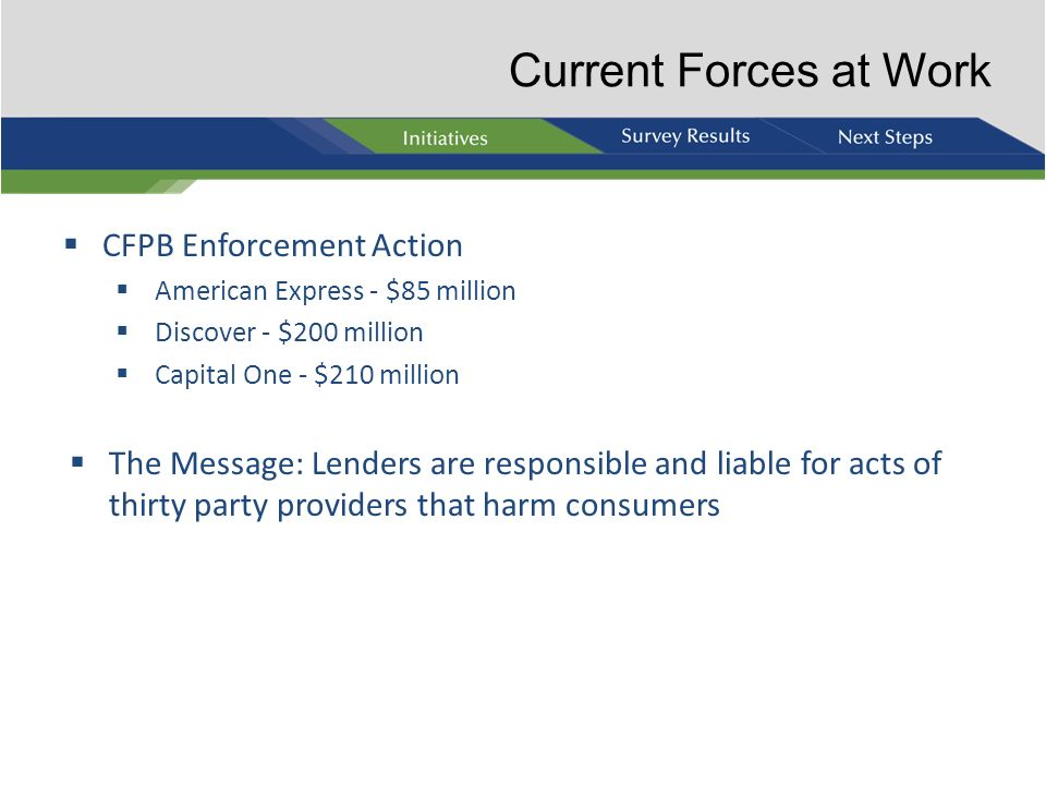 Current Forces at Work CFPB Enforcement Action
