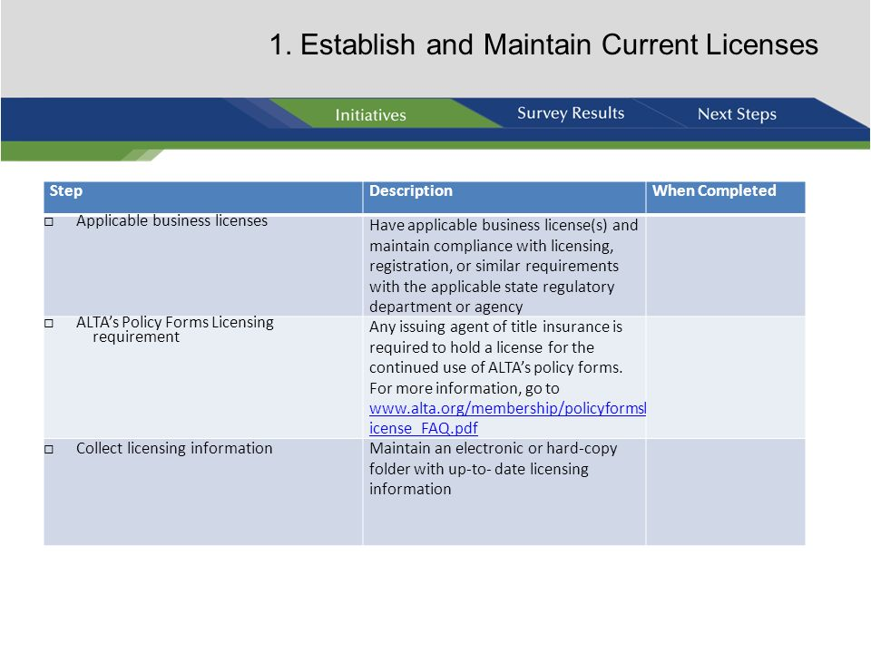 1. Establish and Maintain Current Licenses