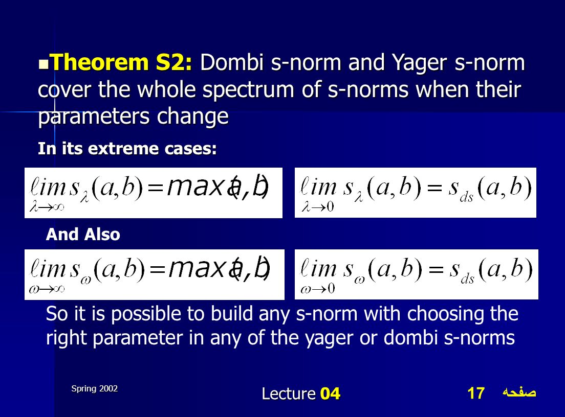 Theorem S2: Dombi s-norm and Yager s-norm cover the whole spectrum of s-norms when their parameters change